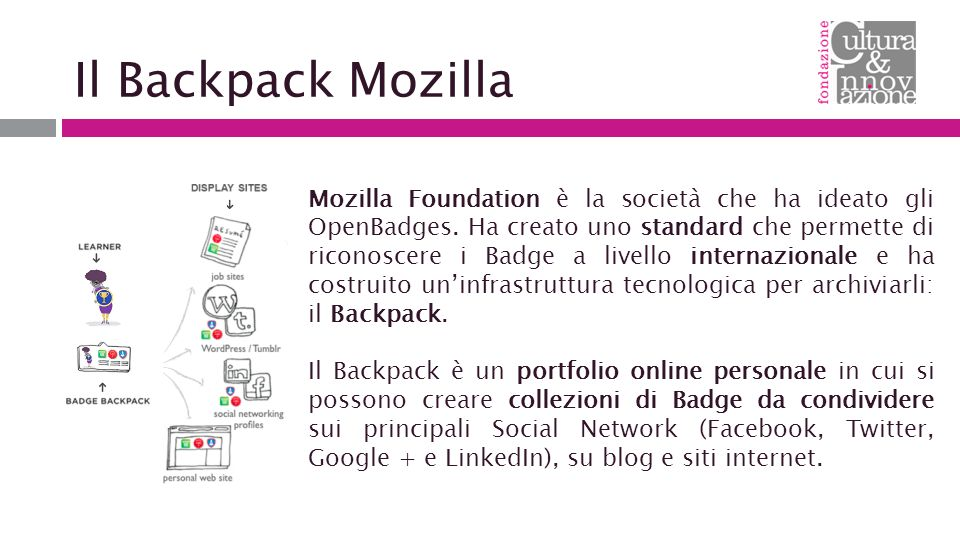 Il Backpack Mozilla