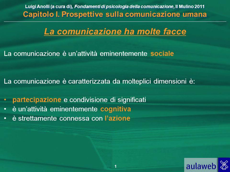 La comunicazione ha molte facce