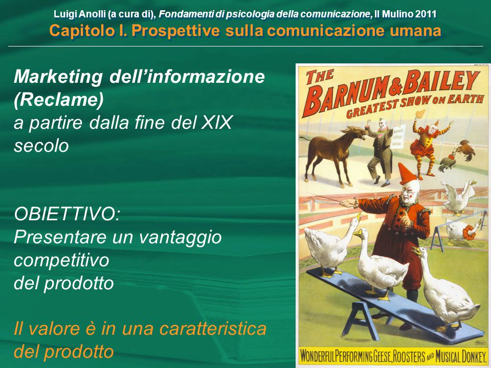 Marketing dell'informazione (Reclame) a partire dalla fine del XIX secolo