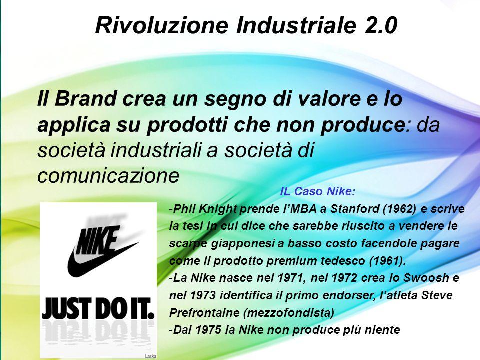Rivoluzione Industriale 2.0