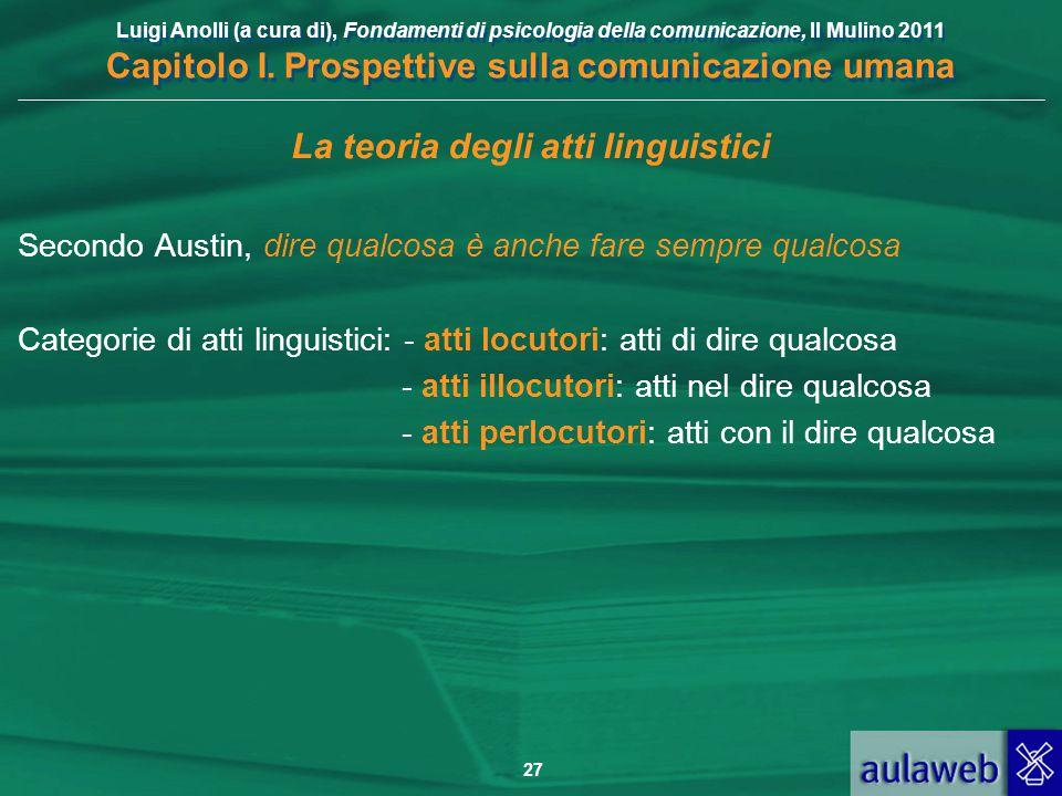 La teoria degli atti linguistici