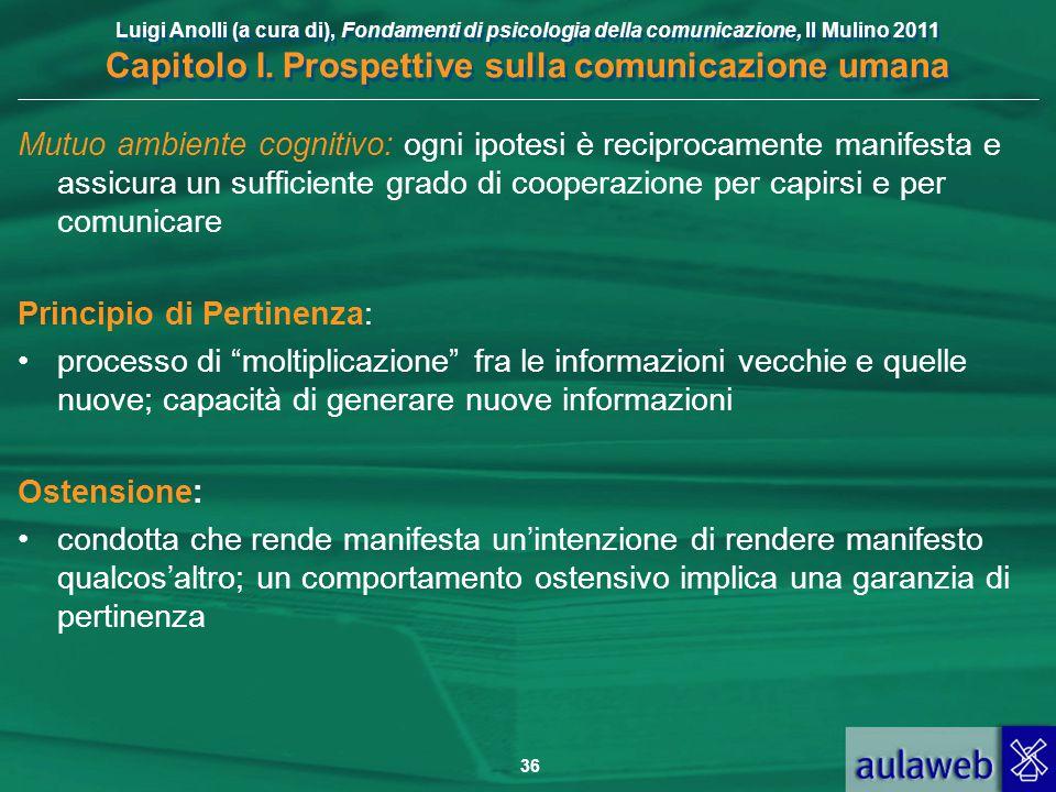 Mutuo ambiente cognitivo: ogni ipotesi è reciprocamente manifesta e assicura un sufficiente grado di cooperazione per capirsi e per comunicare