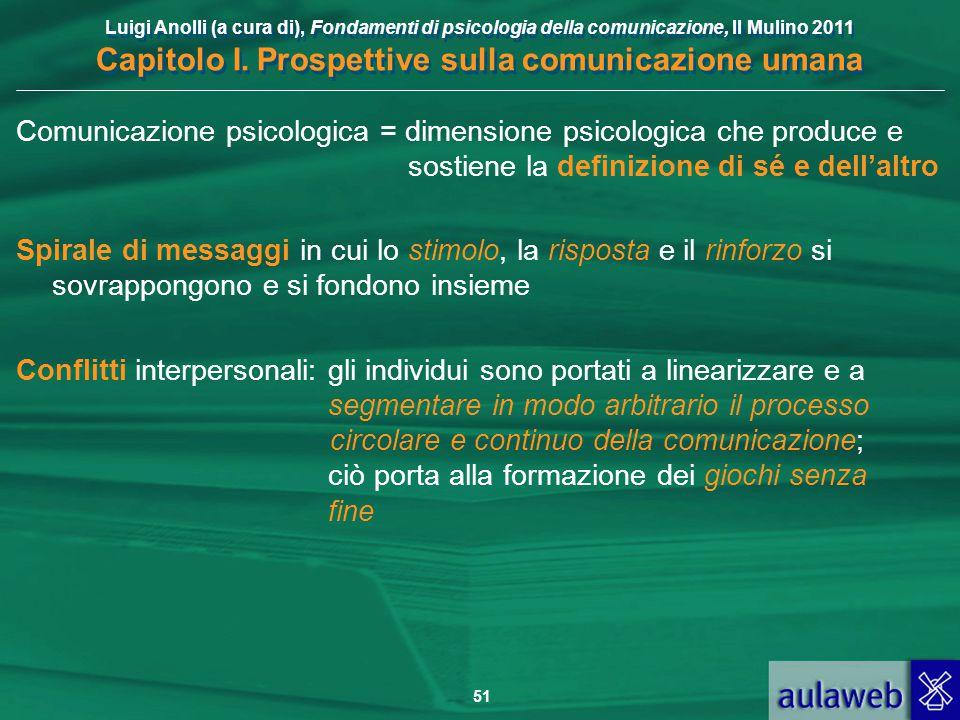 Comunicazione psicologica = dimensione psicologica che produce e