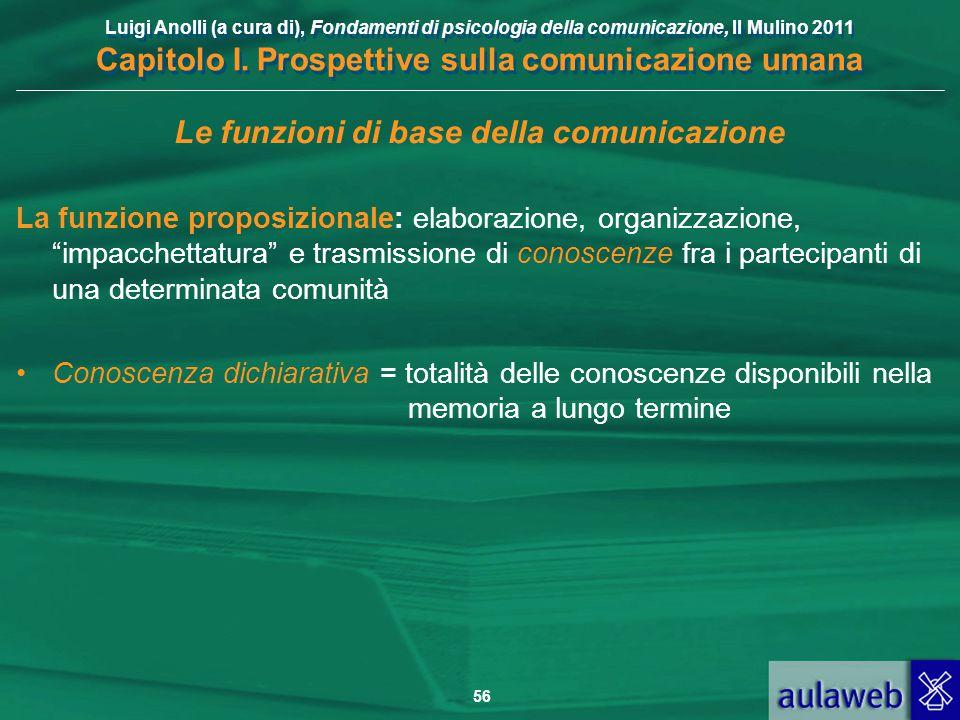 Le funzioni di base della comunicazione