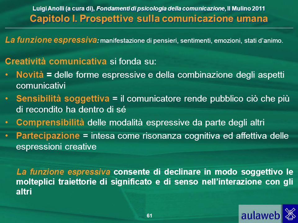 Creatività comunicativa si fonda su: