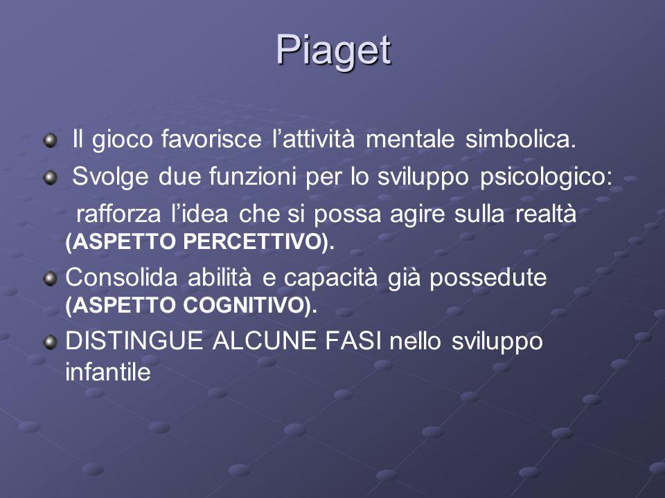 Piaget Il gioco favorisce l'attività mentale simbolica.