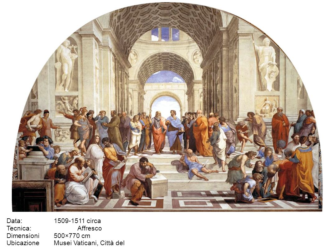Data: 1509-1511 circa Tecnica: Affresco. Dimensioni 500×770 cm.