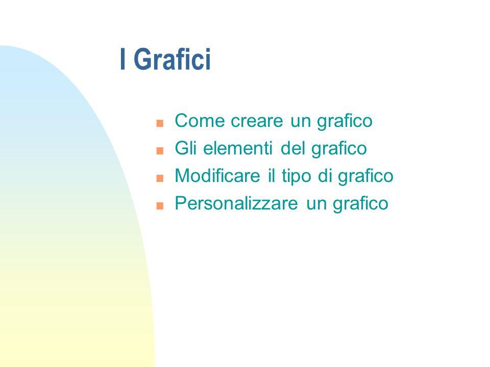 I Grafici Come creare un grafico Gli elementi del grafico