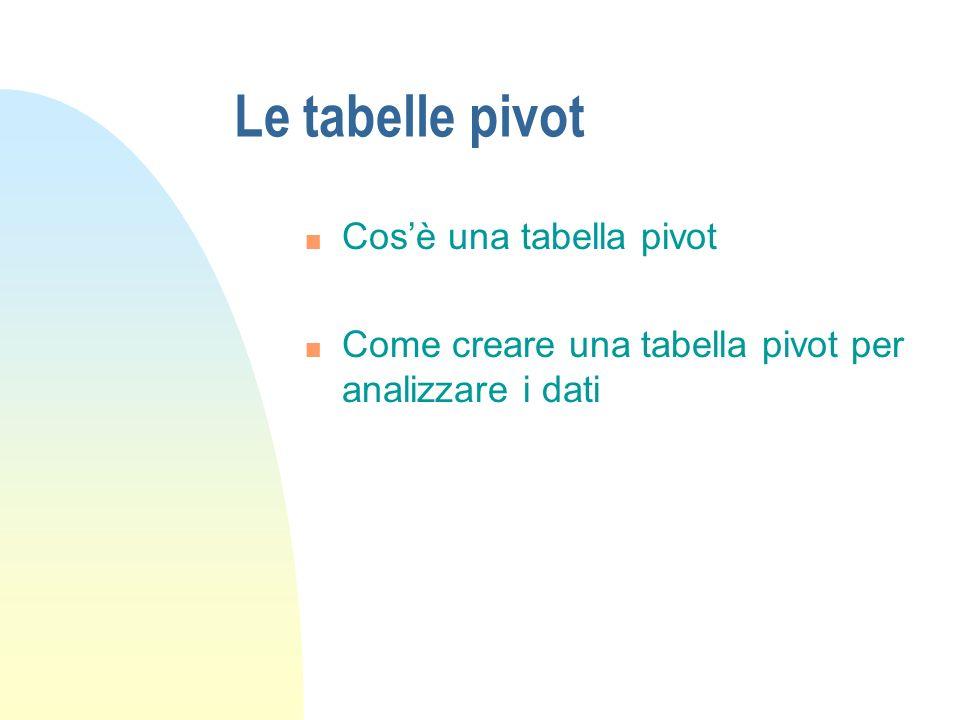 Le tabelle pivot Cos'è una tabella pivot