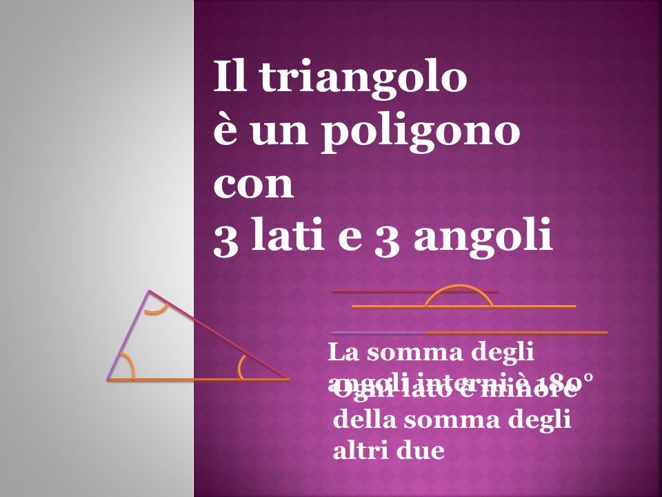 Il triangolo è un poligono con 3 lati e 3 angoli