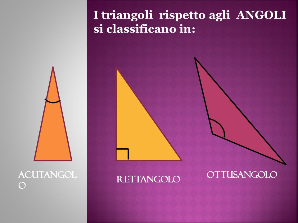 I triangoli rispetto agli ANGOLI si classificano in: