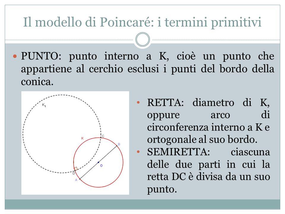 Il modello di Poincaré: i termini primitivi