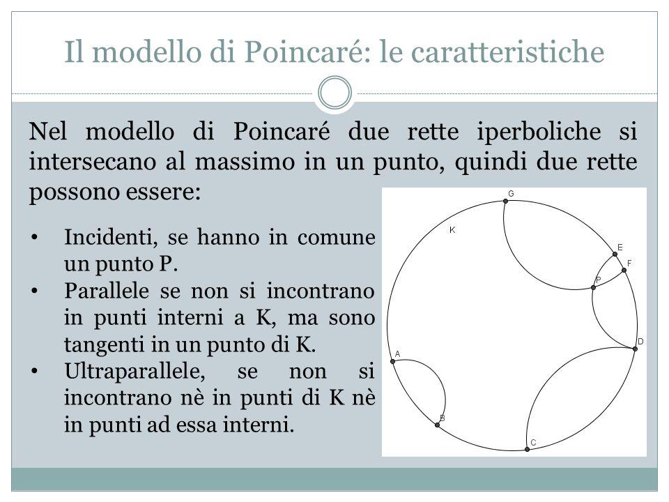 Il modello di Poincaré: le caratteristiche