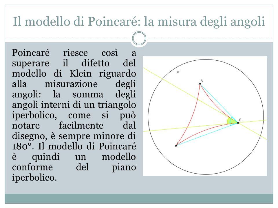 Il modello di Poincaré: la misura degli angoli