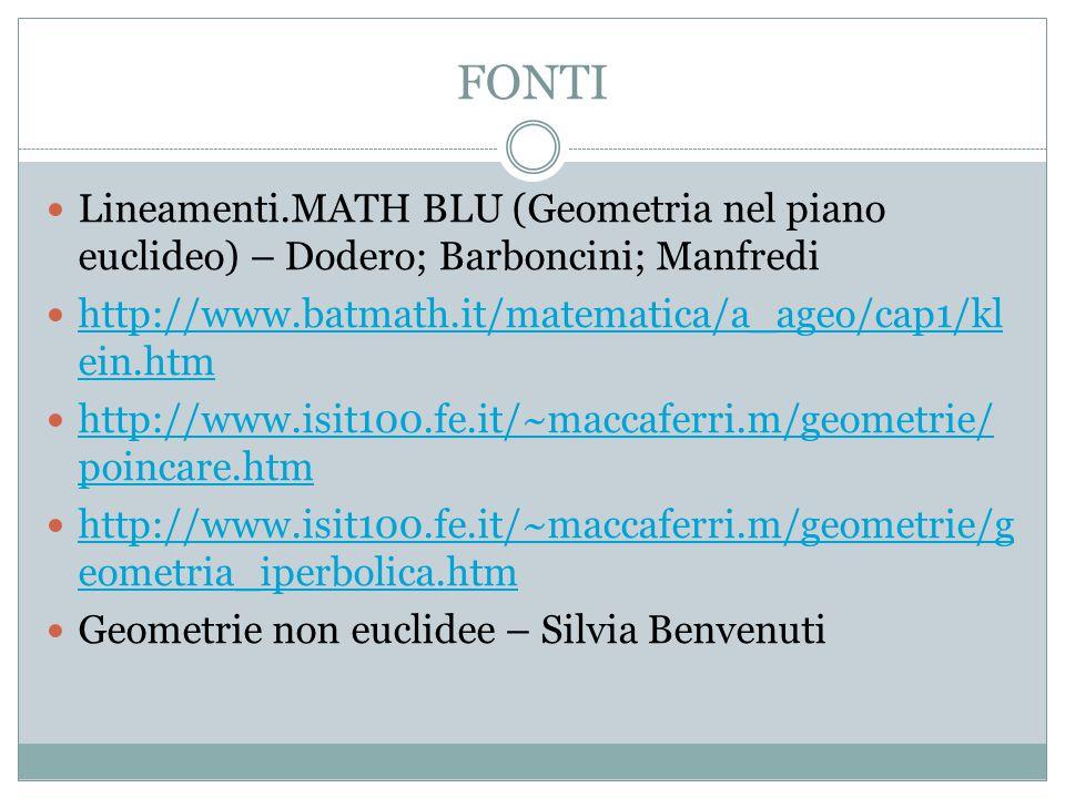 FONTI Lineamenti.MATH BLU (Geometria nel piano euclideo) – Dodero; Barboncini; Manfredi. http://www.batmath.it/matematica/a_ageo/cap1/klein.htm.