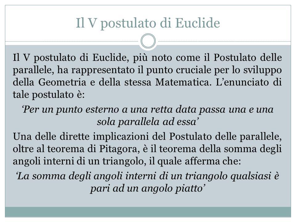 Il V postulato di Euclide