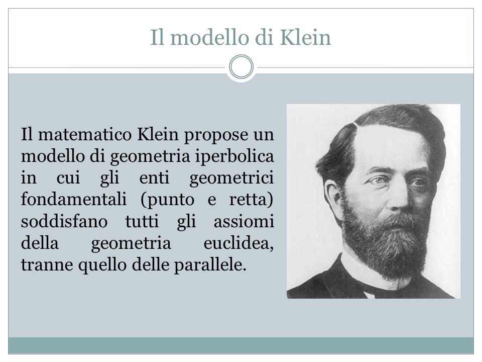 Il modello di Klein