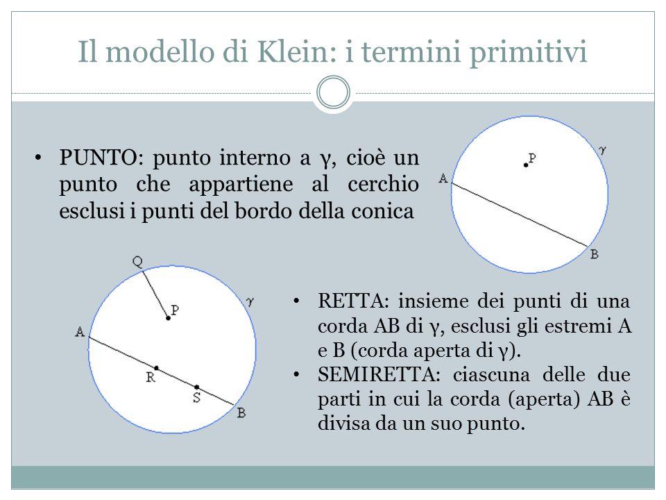 Il modello di Klein: i termini primitivi