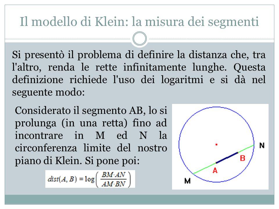 Il modello di Klein: la misura dei segmenti