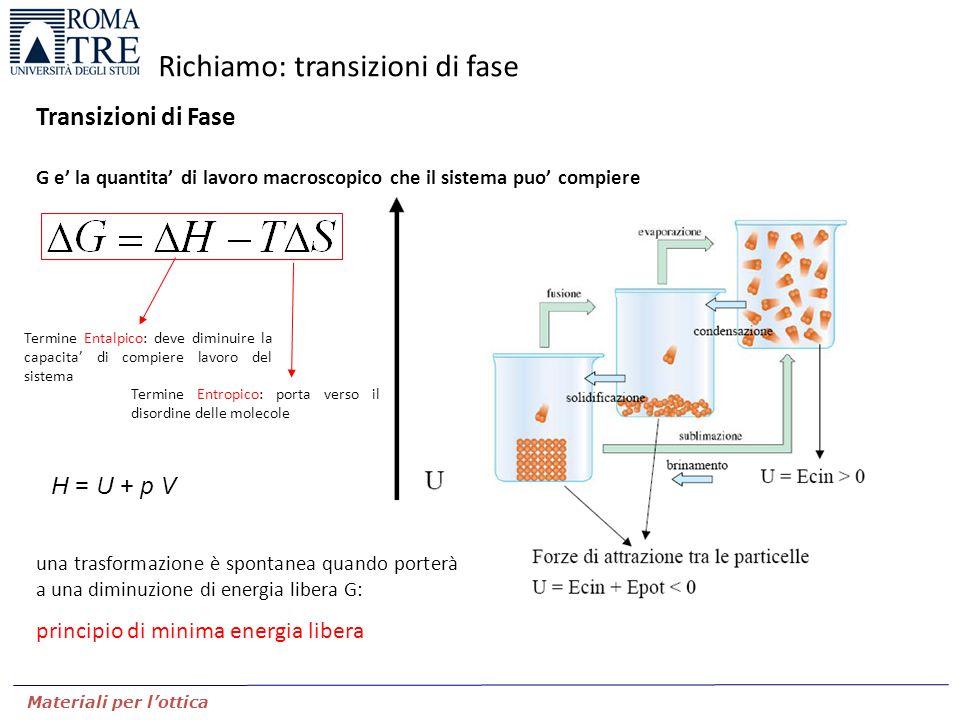 Richiamo: transizioni di fase