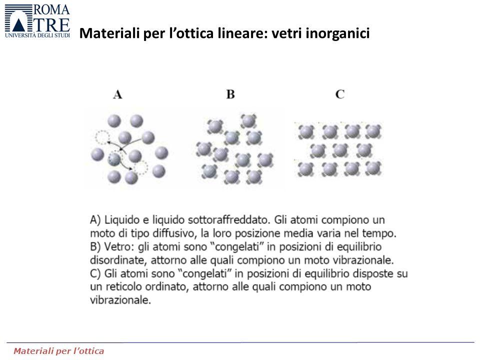 Materiali per l'ottica lineare: vetri inorganici