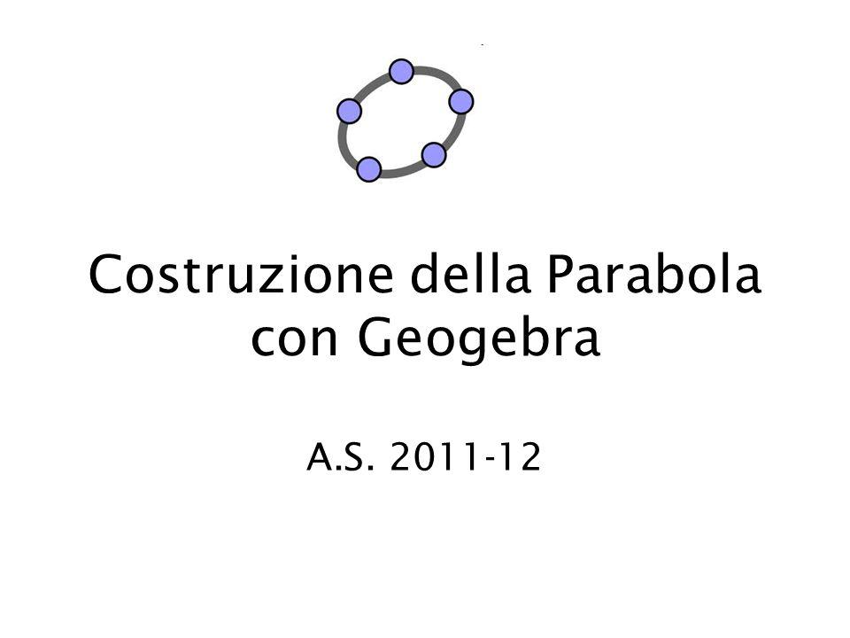 Costruzione della Parabola con Geogebra