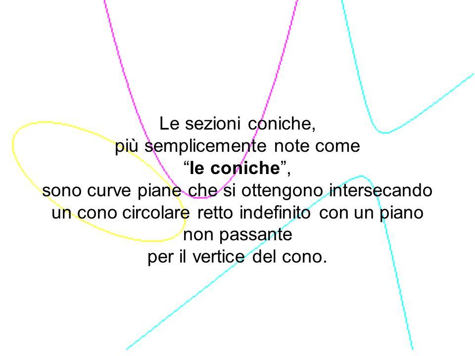 Le sezioni coniche, più semplicemente note come le coniche , sono curve piane che si ottengono intersecando un cono circolare retto indefinito con un piano non passante per il vertice del cono.