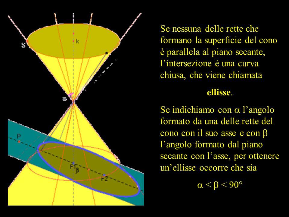 Se nessuna delle rette che formano la superficie del cono è parallela al piano secante, l'intersezione è una curva chiusa, che viene chiamata