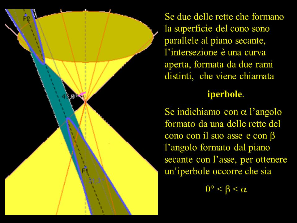 Se due delle rette che formano la superficie del cono sono parallele al piano secante, l'intersezione è una curva aperta, formata da due rami distinti, che viene chiamata