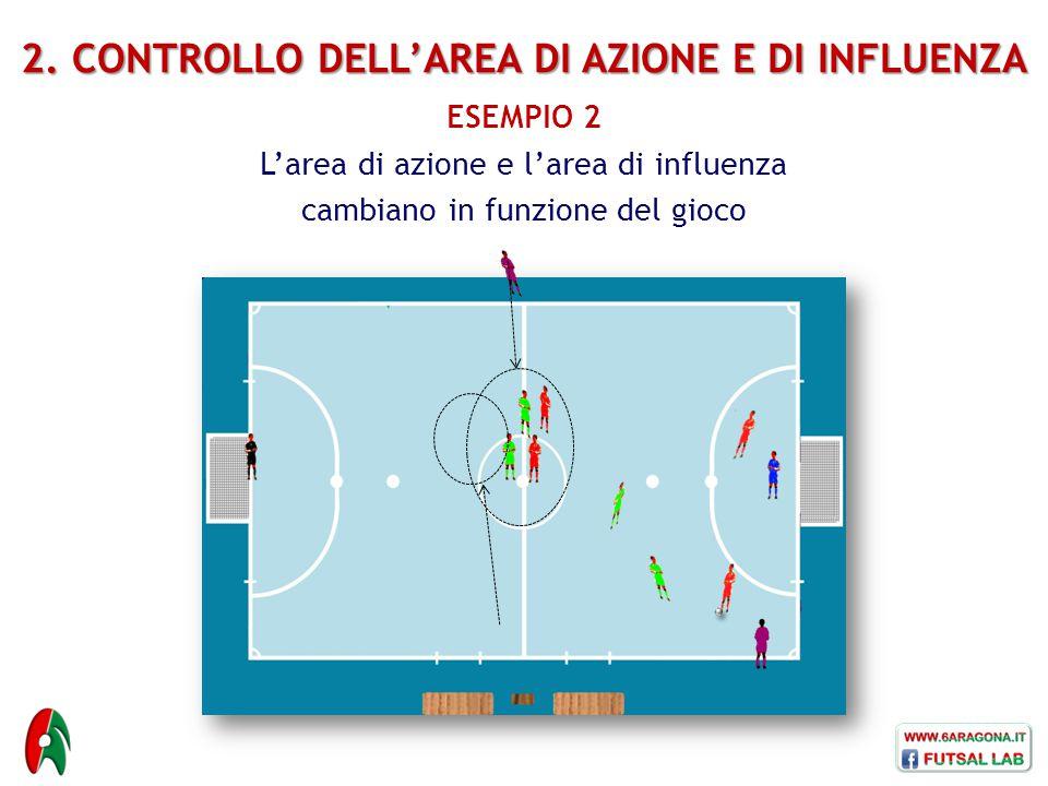 2. CONTROLLO DELL'AREA DI AZIONE E DI INFLUENZA