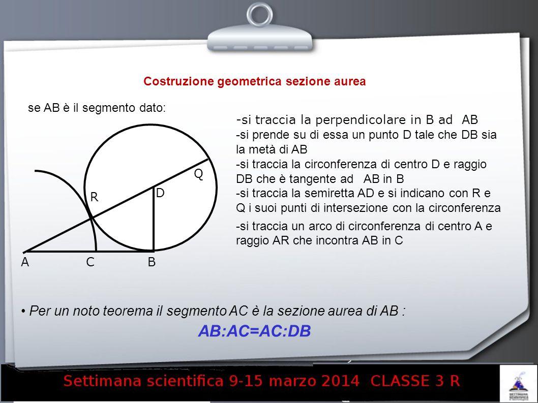 Per un noto teorema il segmento AC è la sezione aurea di AB :
