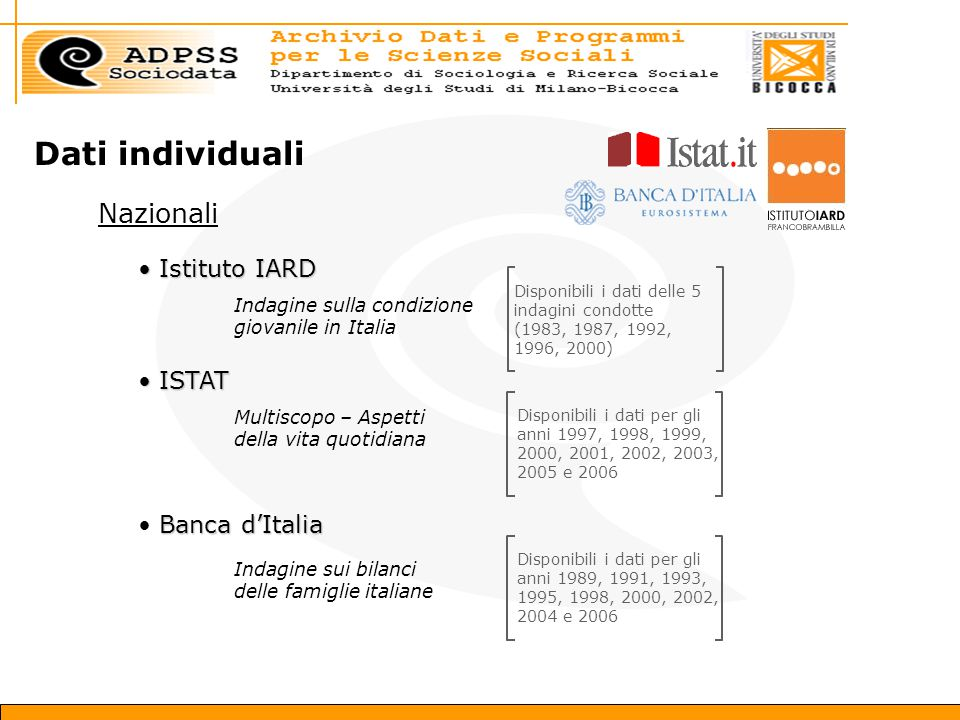 Dati individuali Nazionali Istituto IARD ISTAT Banca d'Italia