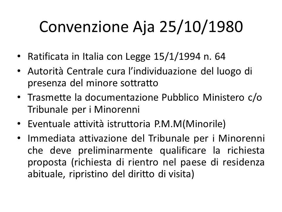 Convenzione Aja 25/10/1980 Ratificata in Italia con Legge 15/1/1994 n. 64.