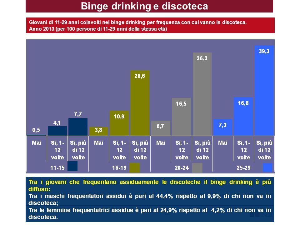 Binge drinking e discoteca