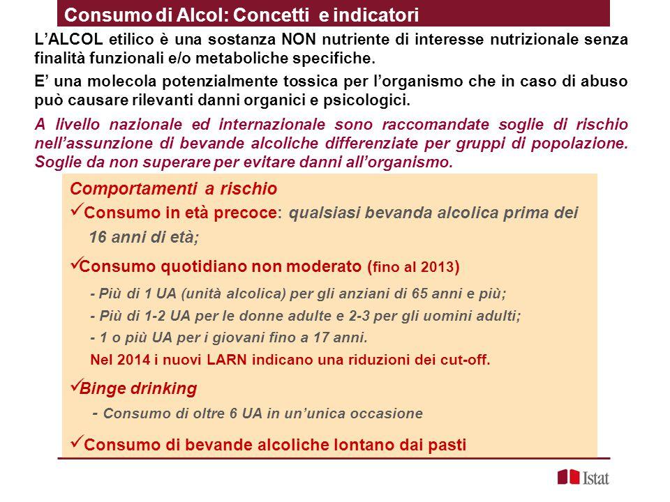 Consumo di Alcol: Concetti e indicatori