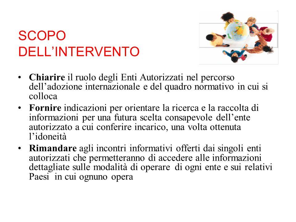 SCOPO DELL'INTERVENTO