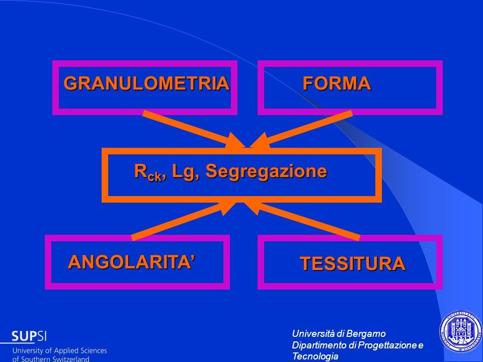 GRANULOMETRIA FORMA Rck, Lg, Segregazione ANGOLARITA' TESSITURA