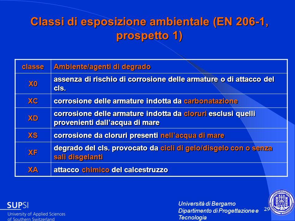 Classi di esposizione ambientale (EN 206-1, prospetto 1)