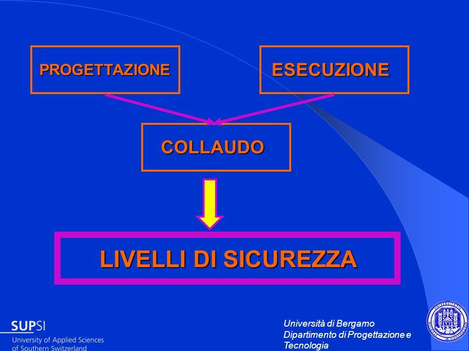 PROGETTAZIONE ESECUZIONE COLLAUDO LIVELLI DI SICUREZZA