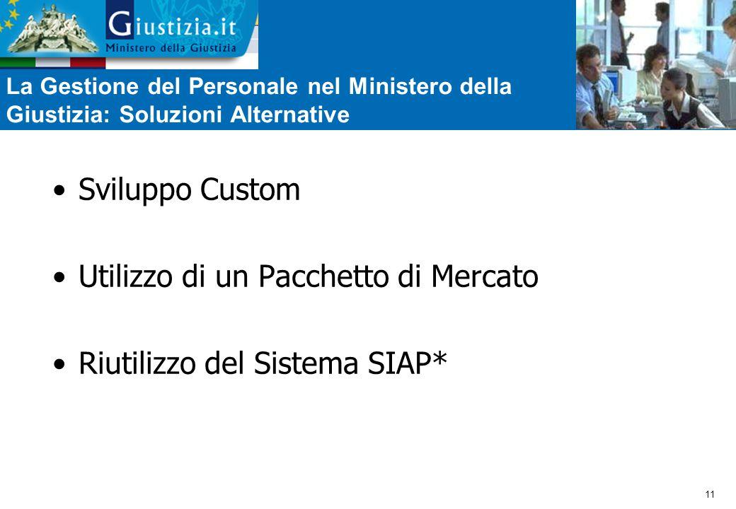 Utilizzo di un Pacchetto di Mercato Riutilizzo del Sistema SIAP*