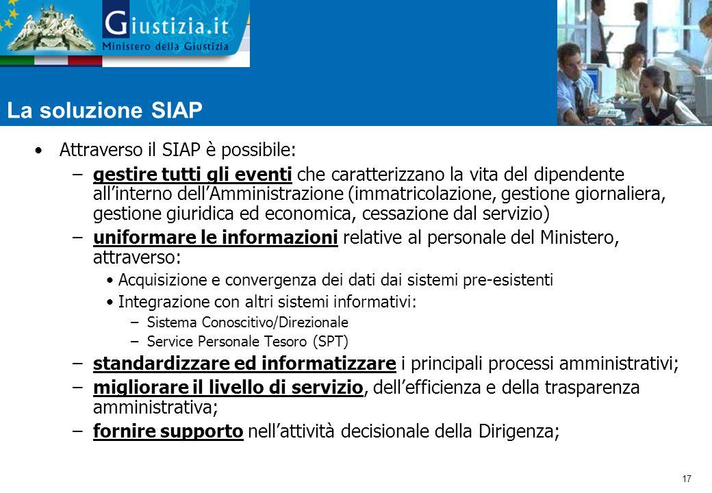 La soluzione SIAP Attraverso il SIAP è possibile: