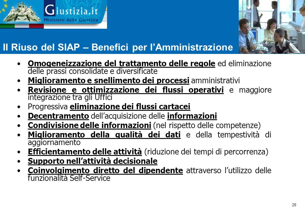 Il Riuso del SIAP – Benefici per l'Amministrazione