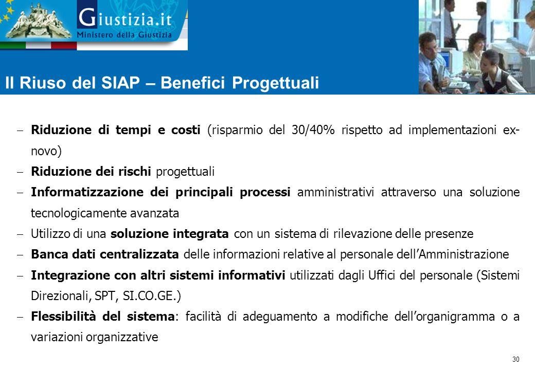 Il Riuso del SIAP – Benefici Progettuali