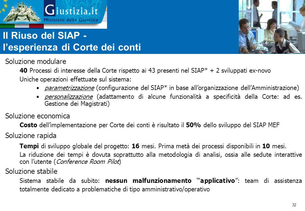 Il Riuso del SIAP - l'esperienza di Corte dei conti