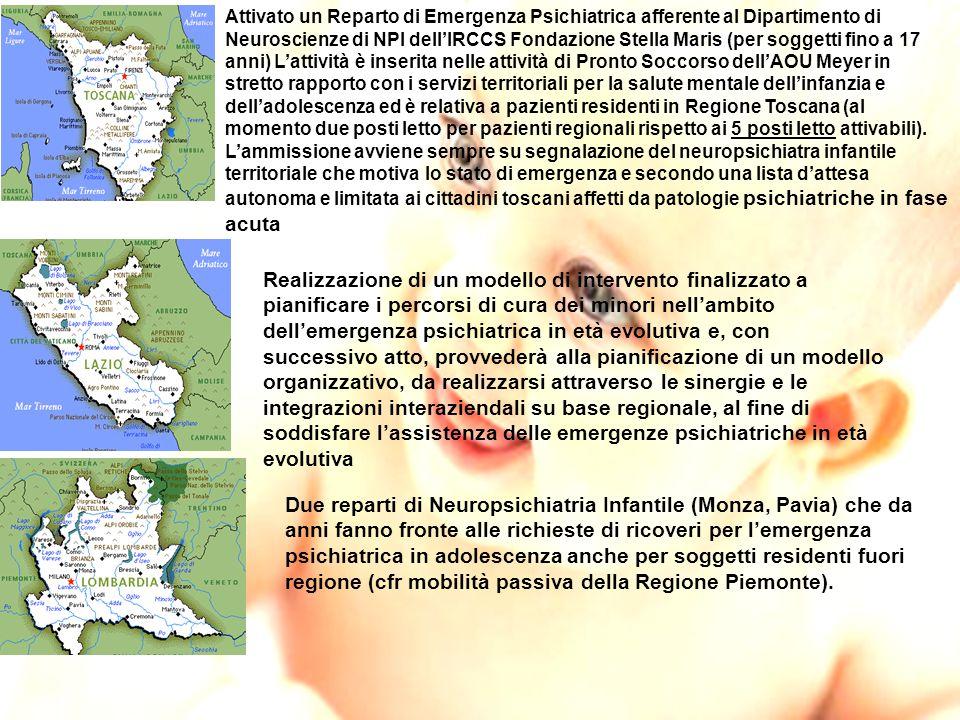 Attivato un Reparto di Emergenza Psichiatrica afferente al Dipartimento di Neuroscienze di NPI dell'IRCCS Fondazione Stella Maris (per soggetti fino a 17 anni) L'attività è inserita nelle attività di Pronto Soccorso dell'AOU Meyer in stretto rapporto con i servizi territoriali per la salute mentale dell'infanzia e dell'adolescenza ed è relativa a pazienti residenti in Regione Toscana (al momento due posti letto per pazienti regionali rispetto ai 5 posti letto attivabili). L'ammissione avviene sempre su segnalazione del neuropsichiatra infantile territoriale che motiva lo stato di emergenza e secondo una lista d'attesa autonoma e limitata ai cittadini toscani affetti da patologie psichiatriche in fase acuta