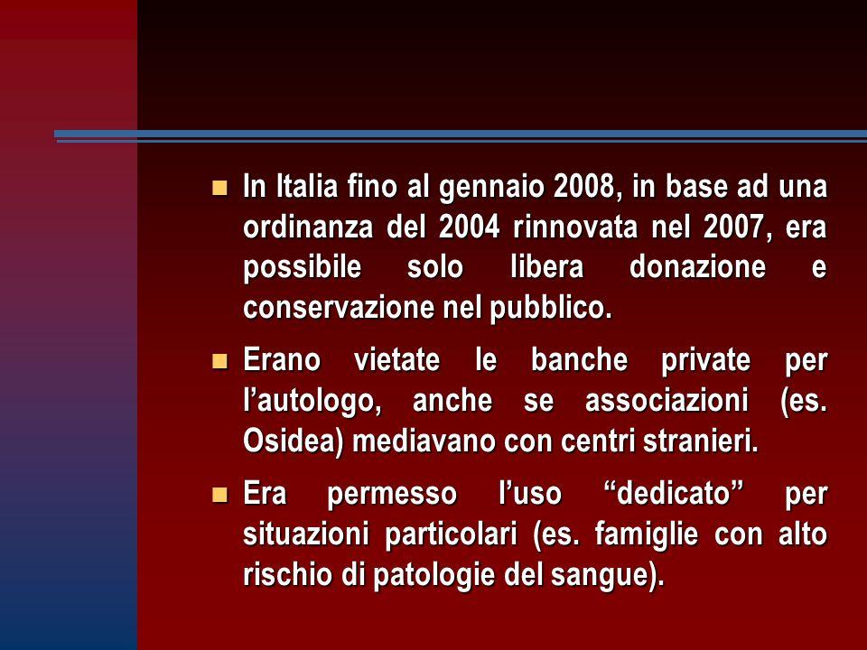 In Italia fino al gennaio 2008, in base ad una ordinanza del 2004 rinnovata nel 2007, era possibile solo libera donazione e conservazione nel pubblico.