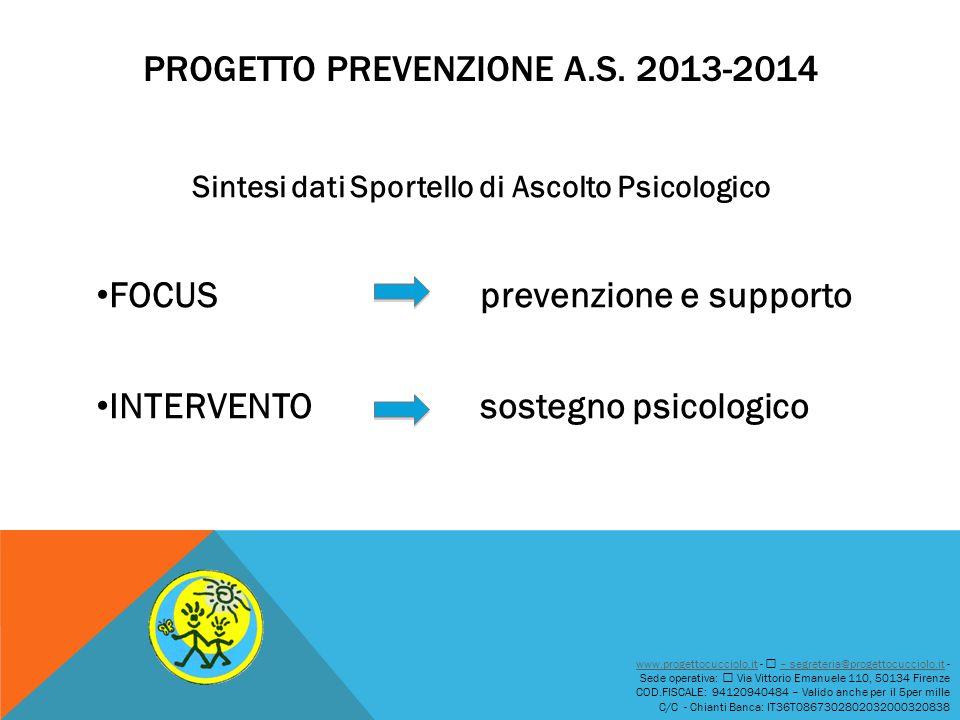 Progetto prevenzione a.s. 2013-2014