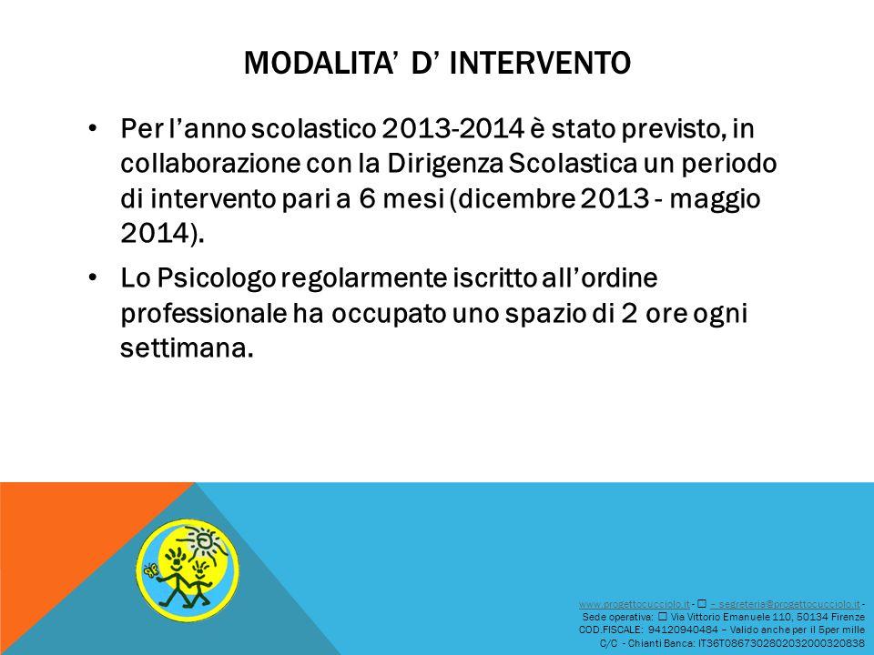 MODALITA' D' INTERVENTO