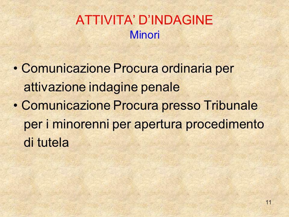 ATTIVITA' D'INDAGINE Minori