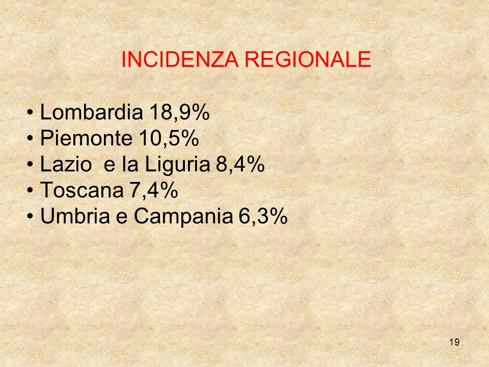 INCIDENZA REGIONALE Lombardia 18,9% Piemonte 10,5% Lazio e la Liguria 8,4% Toscana 7,4% Umbria e Campania 6,3%